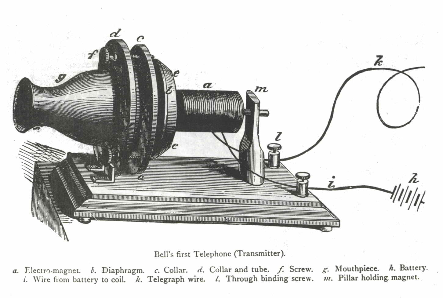 on early telephone wiring diagram